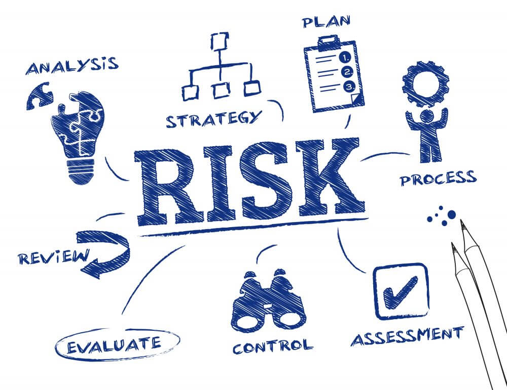 Risk Management Kenya
